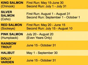 Rare-Finds-Alaska-Alaskan-Fish-Fishing-Seasonal-Planning-Schedule